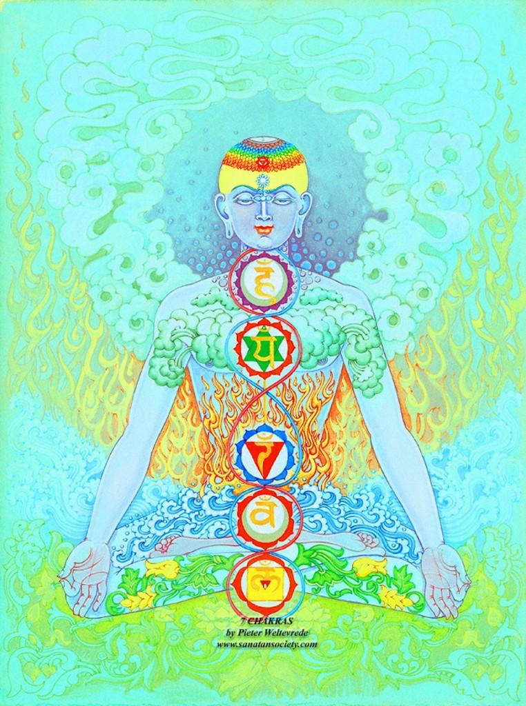 Изображение семи чакр человека